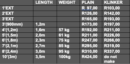 Walling Posts Sizes and Pricing